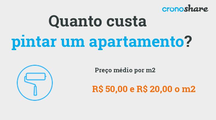 Quanto custa pintar um apartamento